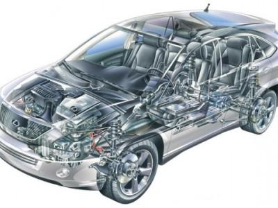 Обзор Lexus RX 2 (XU30)